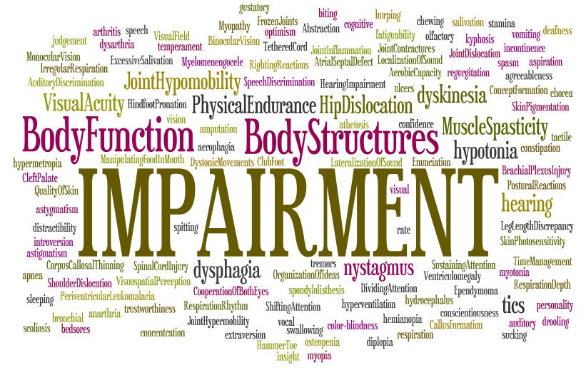 Impairment Wordle